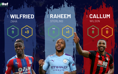 The Top 10 Premier League Players Most Frequently Under the VAR Microscope in Season 2019/2020